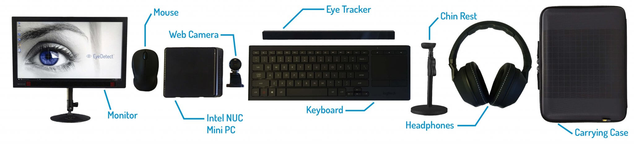 EyeDetect Station Parts Detailed - Converus EyeDetect in the News